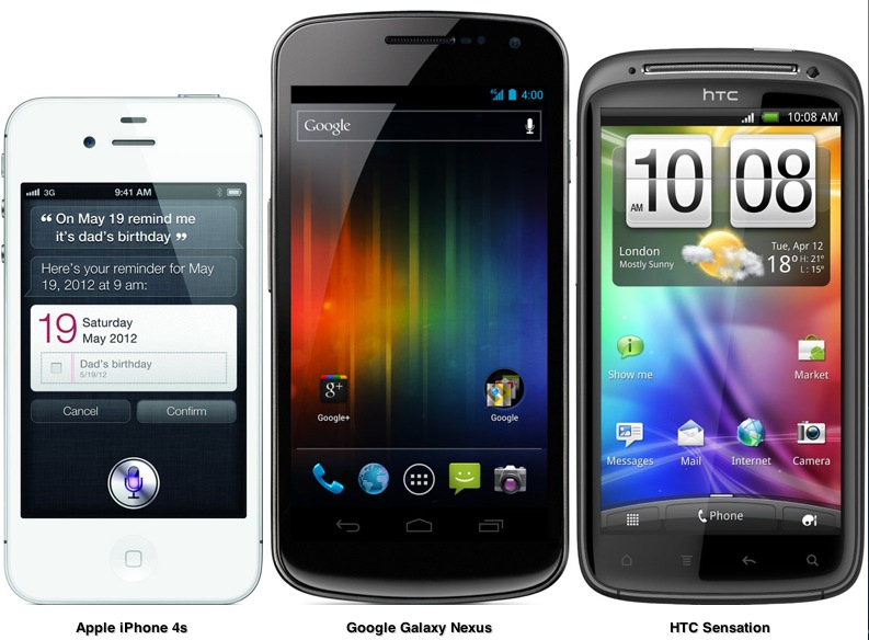Vergleich zwischen aktuellen Smartphones