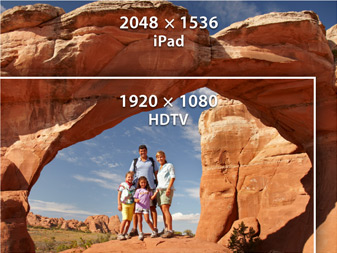 iPad3 vs. FullHD
