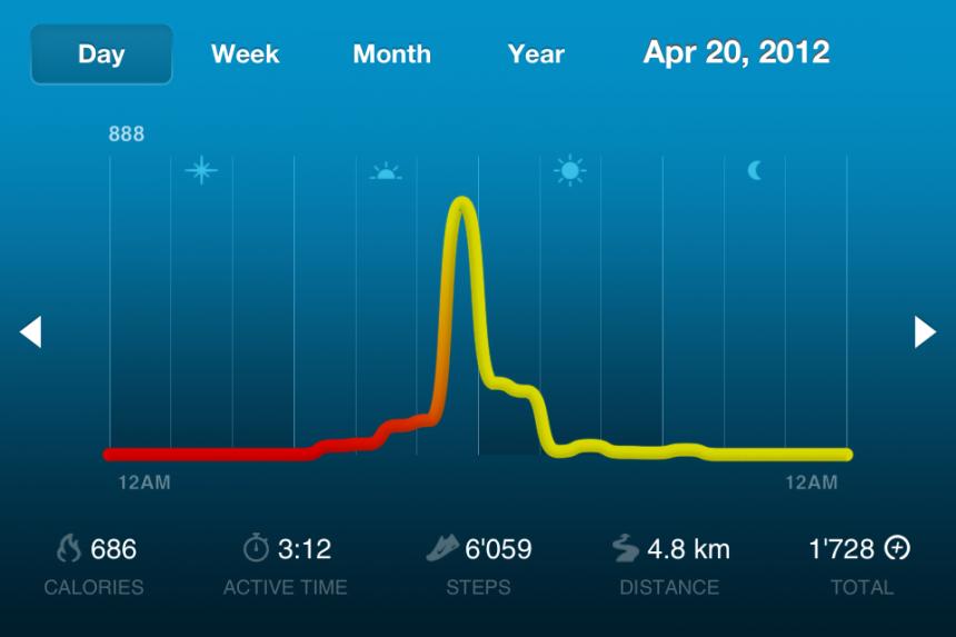 Nike Fuelband App - Screenshot