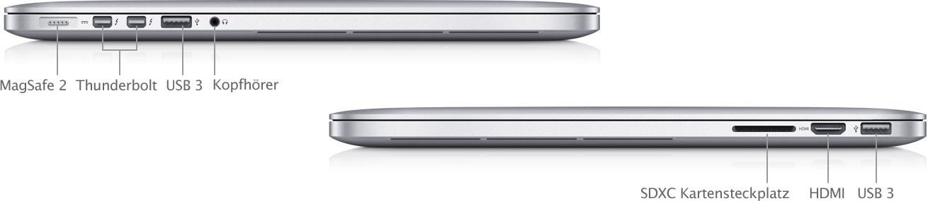 Anschlüsse MacBook Pro Retina