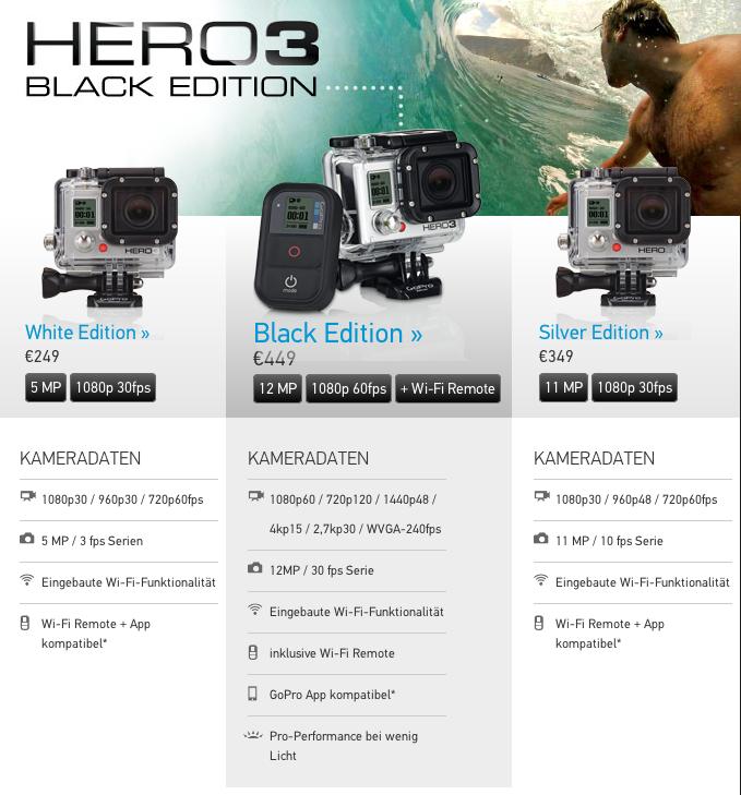 GoPro Hero 3 - Modelle und Unterschiede