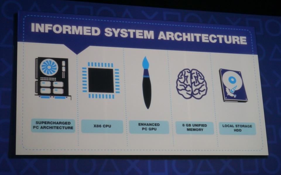 Sony Playstation 4 Architektur
