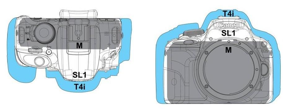 Canon SL1 (100D) Grössenvergleich mit T4i (650D) und EOS M