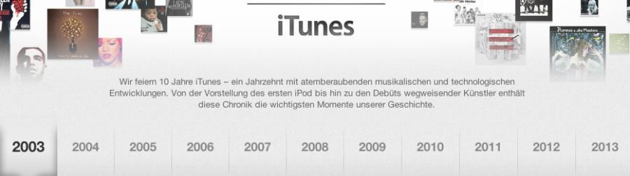10 Jahre iTunes