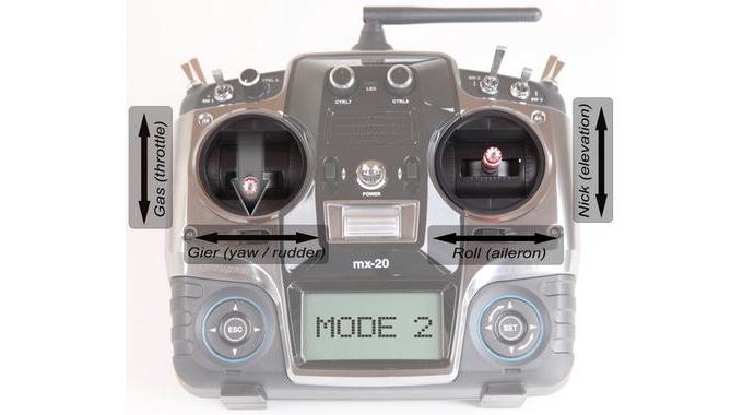 Steuerknüppel-Belegung Mode 2 - Bild von mikrokopter.de