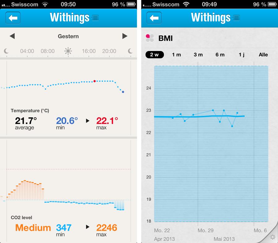Screenshot aus der App: Luftqualität und BMI