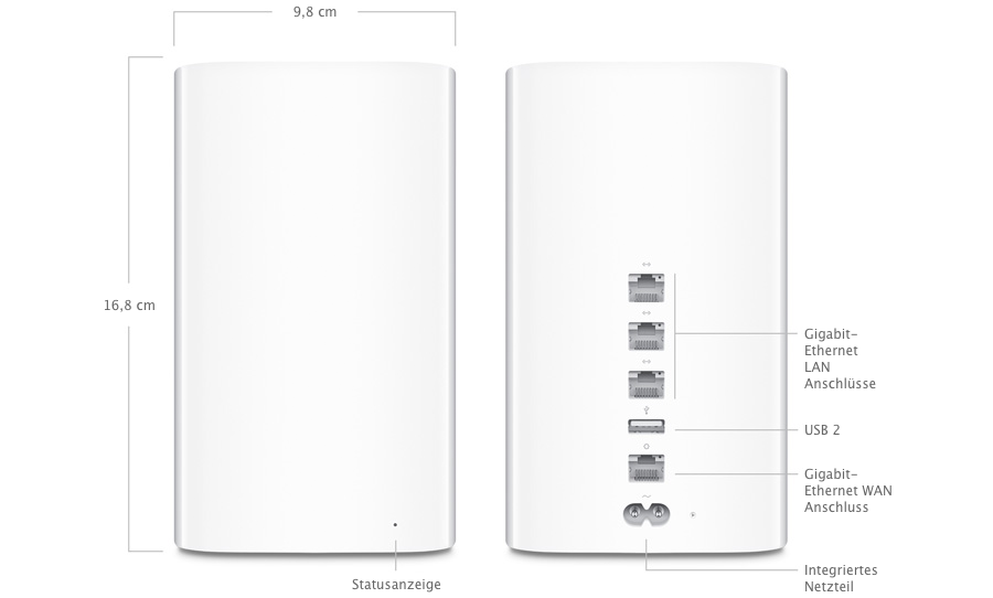 Apple AirPort Time Capsule 2013 Vermassung