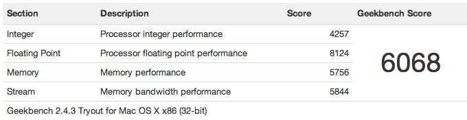 "Geekbench Resultat des Apple MacBook Air 11""  (Mid 2013)"