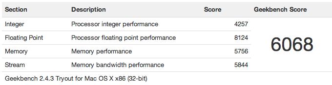 """Geekbench Resultat des Apple MacBook Air 11"""" (Mid 2013)"""