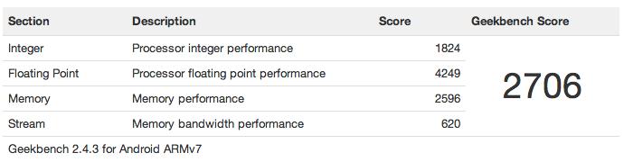 Geekbench Resultate am Nexus 7 V2