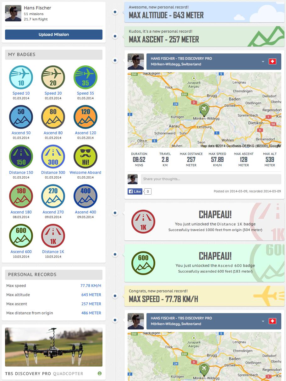Flytrex Übersicht: Badges, Rekorde und Flugrouten