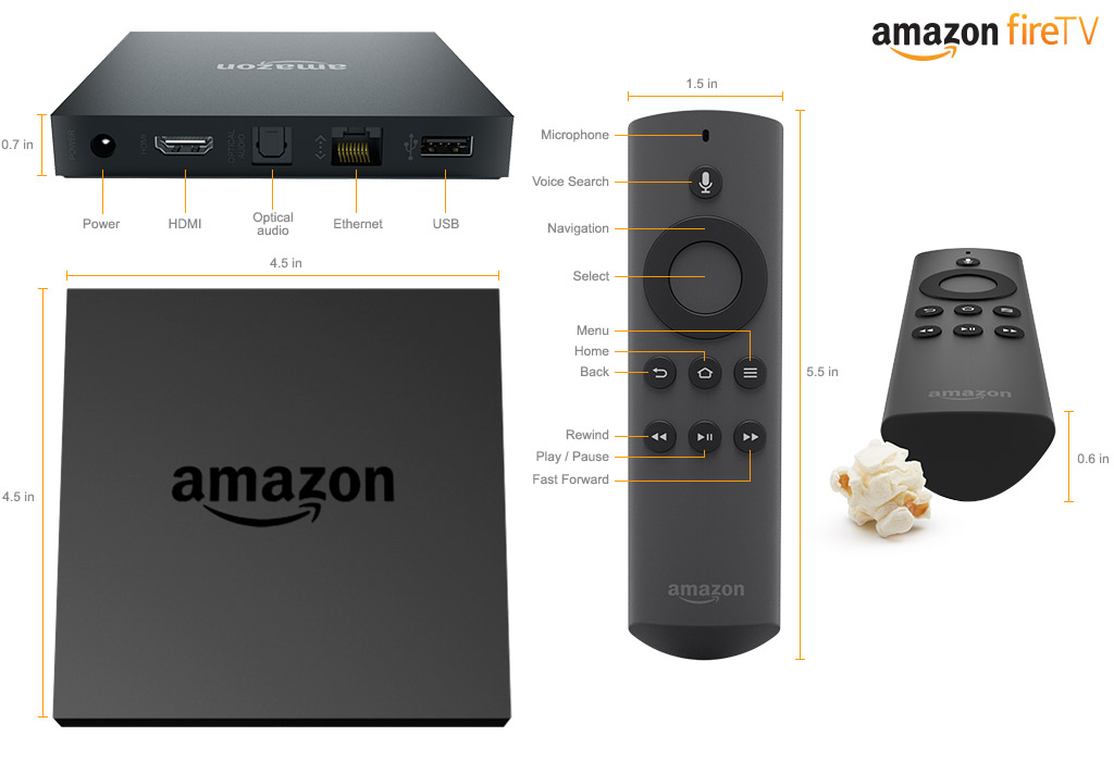 Amazon Fire TV - Hardware im Detail