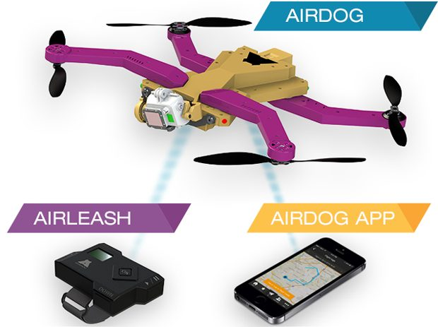 Airdog - How it works