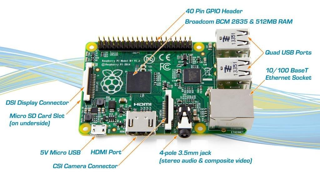 Neuerungen des Raspberry Pi B+