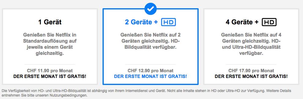 Netflix Abo-Optionen und -kosten für die Schweiz