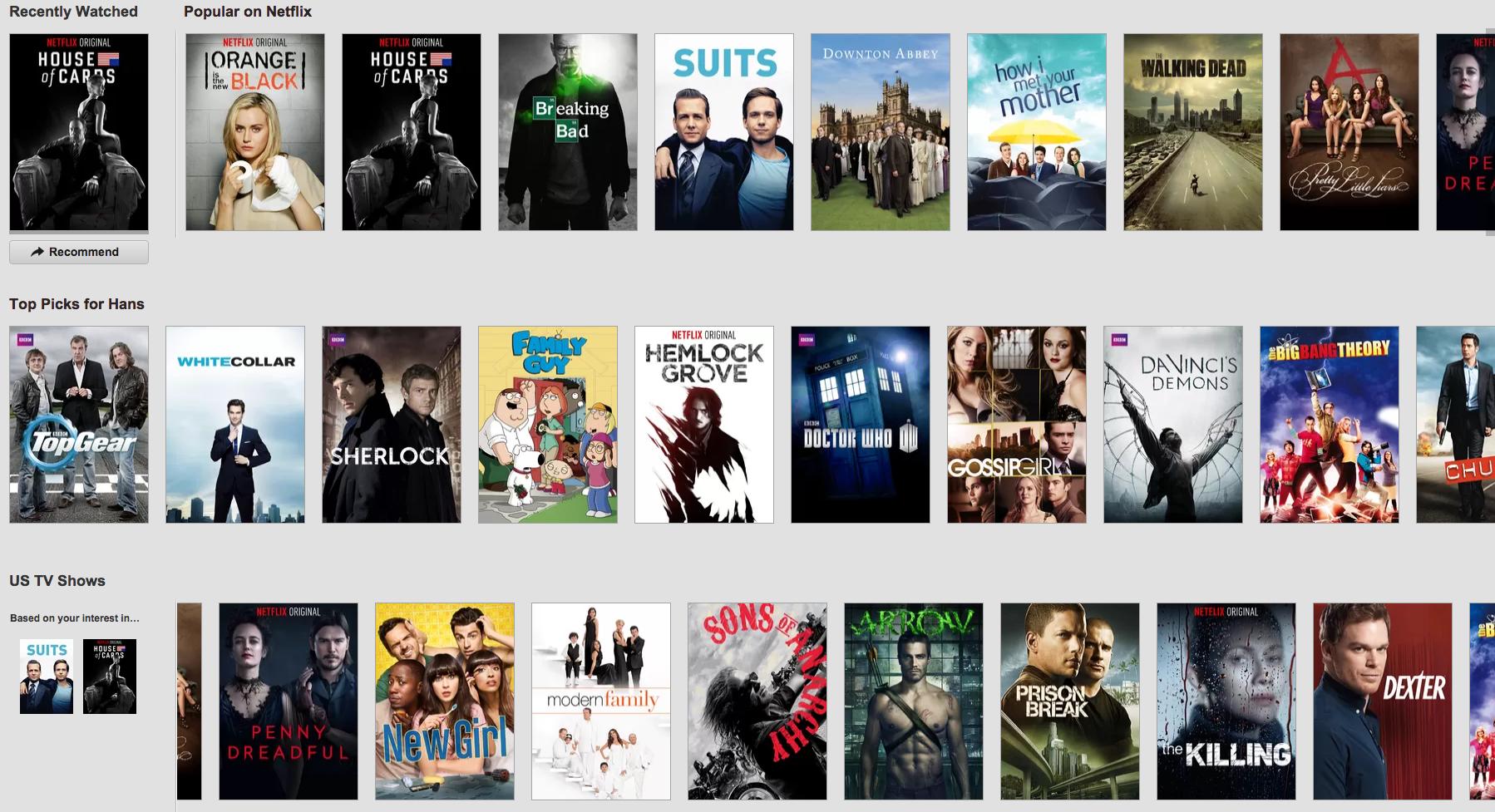 Netflix Content Schweiz
