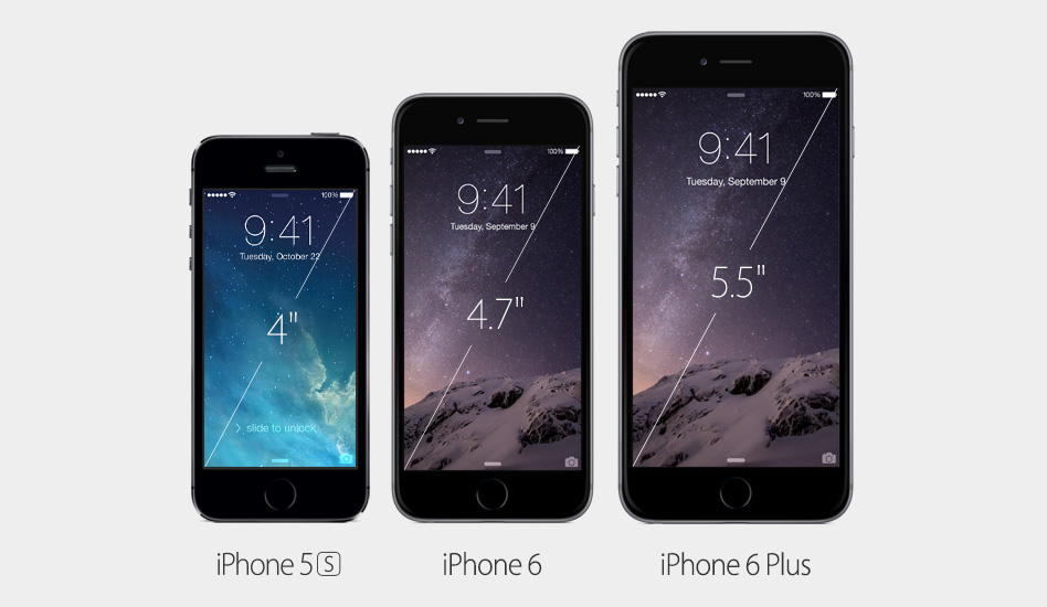 iPhone Displaygrössenvergleich: iPhone 5S, iPhone 6 und iPhone 6 Plus