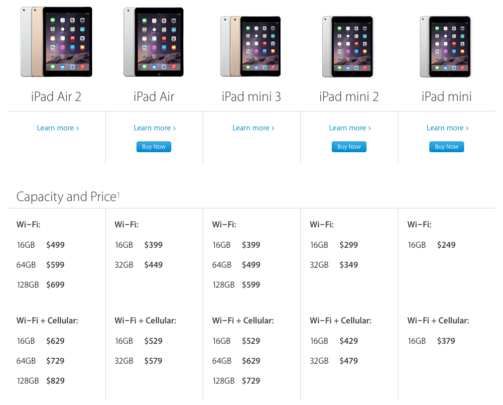 Apple iPad Lineup 2014
