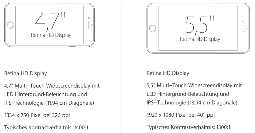 Apple iPhone 6 und Apple iPhone 6 Plus