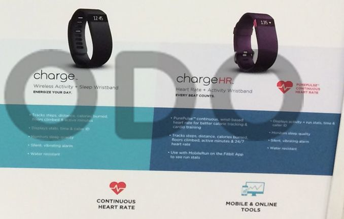 Fitbit Charge und Fitbit Charge HR