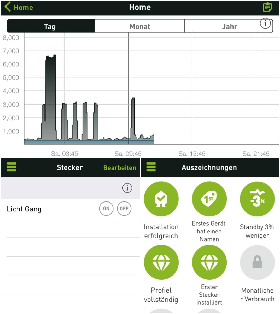 Detailiertes Verbrauchsdiagramm (oben), Steuerung der Plugs (links) und Auszeichnungen (rechts)