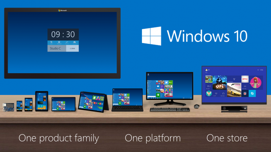Windows 10 Produktfamilie