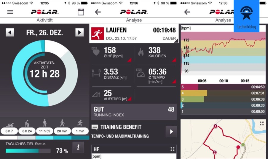 Polar M400 Trainingsauswertung in der App