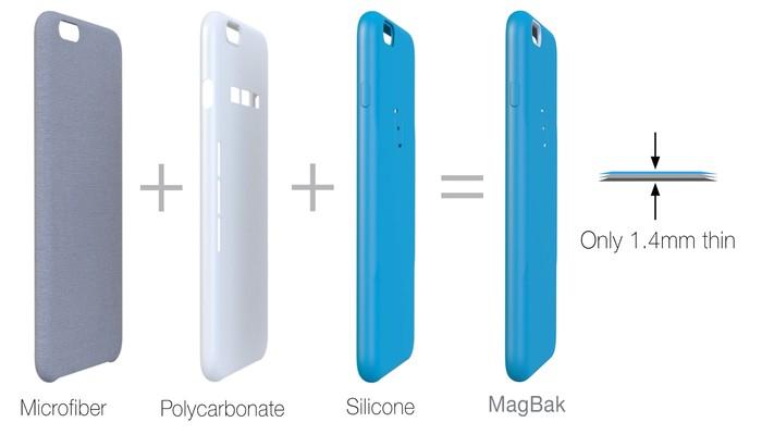 MacBak Case Aufbau