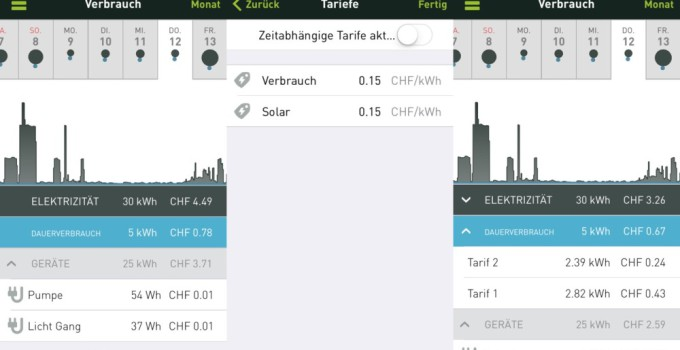 Smappee Update bringt Tarifzonen für Schweizer Kunden.