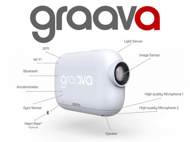 Graava Actioncam Sensoren