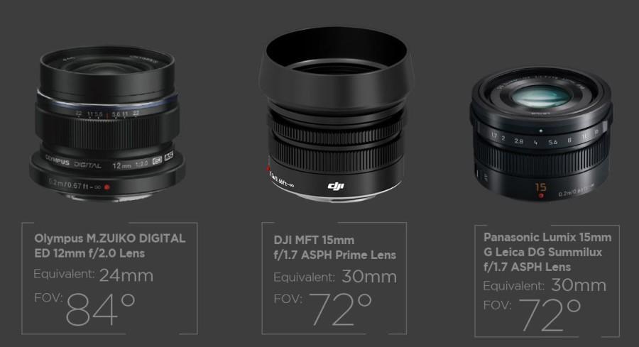 DJI Zenmuse X5 Serie - kompatible Linsen