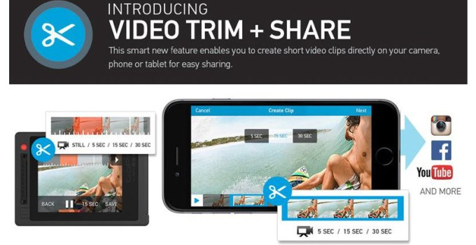 GoPro new App Trim and Share