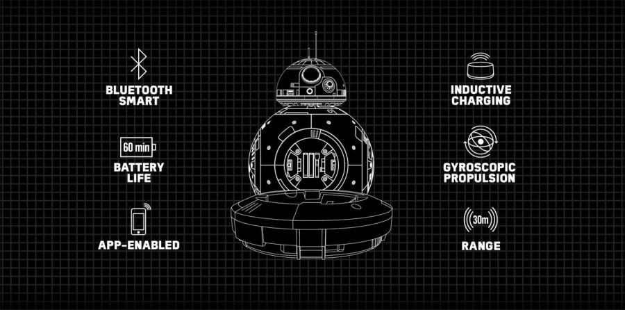 Sphero BB-8 Specs