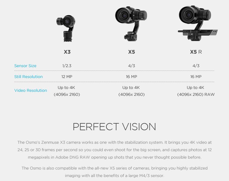 Osmo Kameras