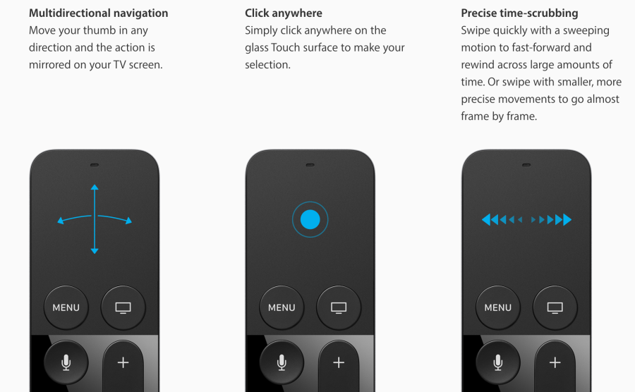 Touch-Panel der neuen Apple TV Remote